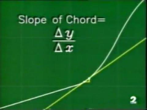 Física - Video 13 - El concepto de derivada como límite.