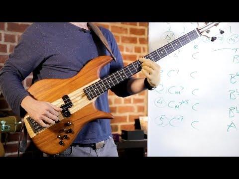 Chords :: VideoLike