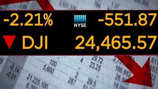 Tough day on Wall Street as Dow drops more than 500 points