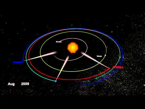 1 STEREO Orbit To Feb MPEG4 1280X720 29 97