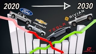Did Tesla Alter the Landscape Forever? A Pickup Truck Off!