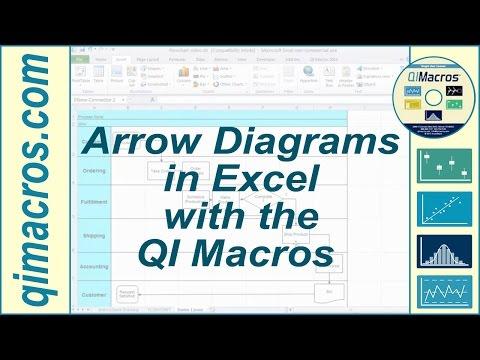 Qi Macros For Excel 2010 Free