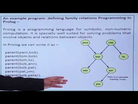 AI pluze 8 blocks   Prolog Family Realtion   Prolog Data types  AI Tutorial  2