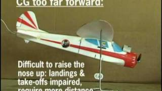 Weight & Balance 101 for Homebuilt Aircraft
