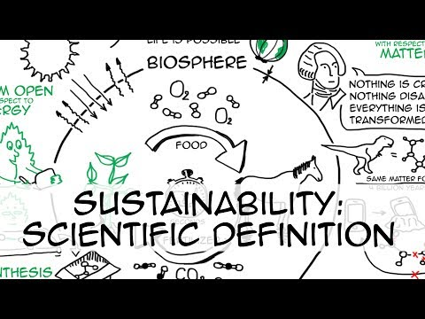 Wetenschap en duurzaam?