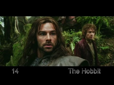 Top 20 Hollywood Movies 2012