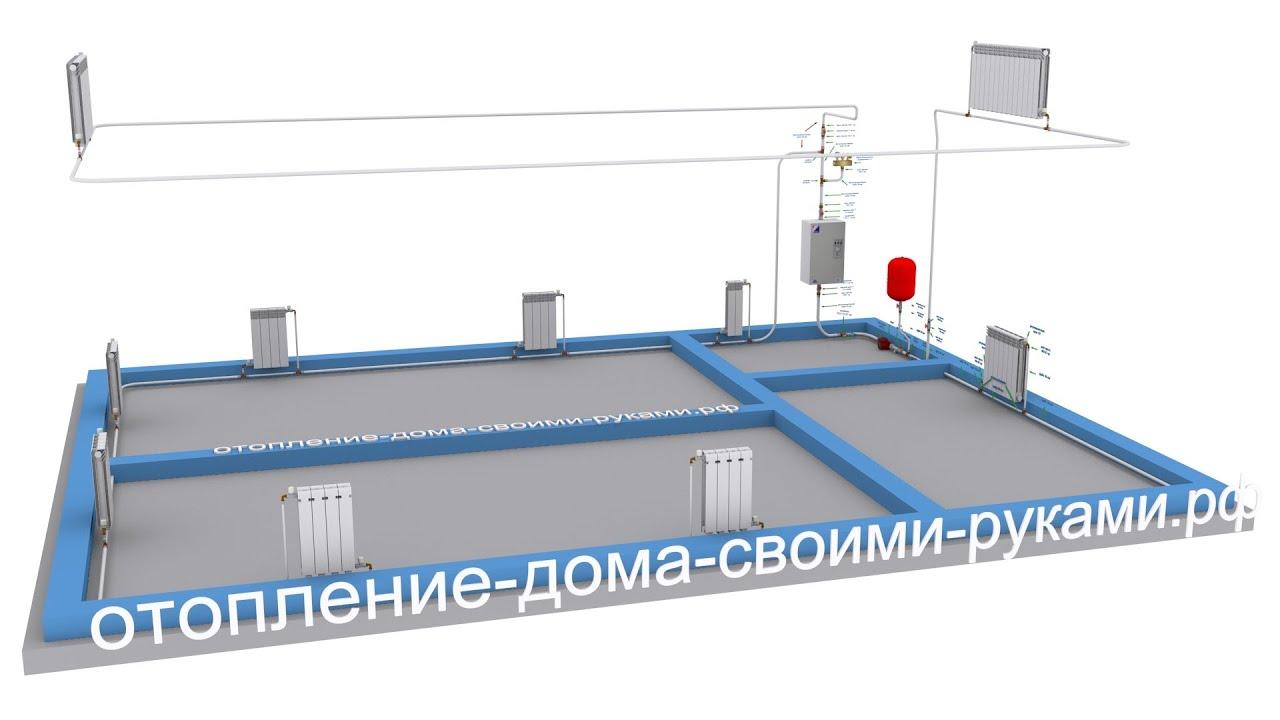 Система отопления из полипропиленовых труб схемы6