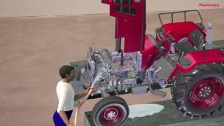 Mahindra Tractors - Mahindra Yuvo - 6 Dry Aircleaner