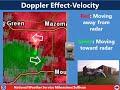 Weather Wednesday - Radar Part 2