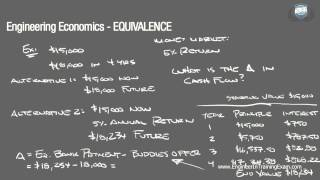 Download Lagu Equivalence - Fundamentals of Engineering Economics Gratis STAFABAND