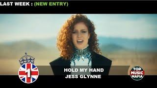 Top 10 Songs of The Week - April 4, 2015 (UK BBC CHART)