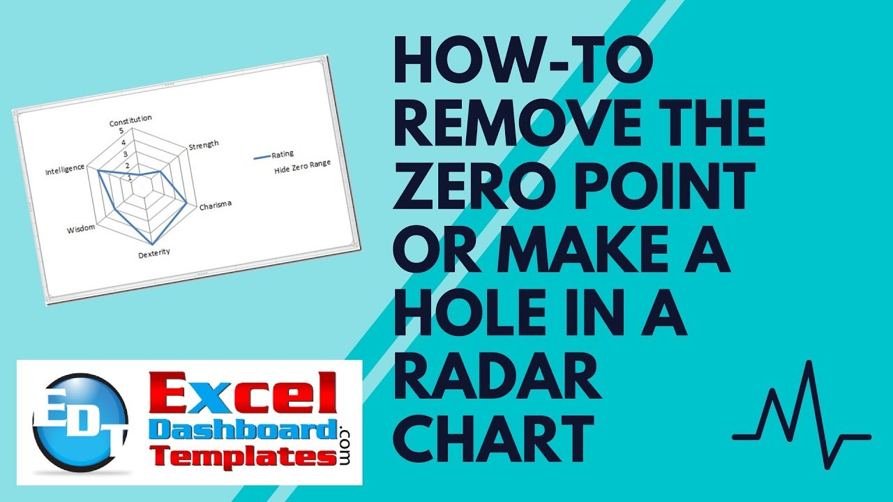 make a chart in excel