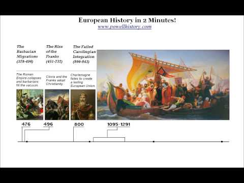 European History in 2 Minutes!  (Version 1.0)