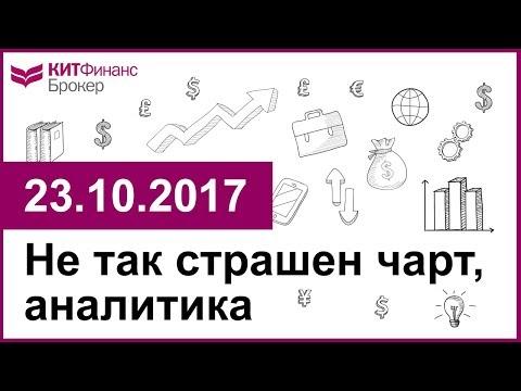 Не так страшен чарт, аналитика - 23.10.2017; 16:00 (мск)