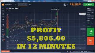 IQ Option Daily Trading 1 April  2017 PROFIT $ 5,806,00 IN 12 MINUTES Best Strategy Explained