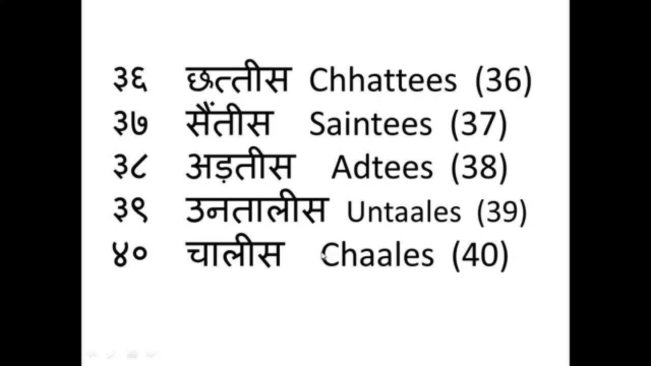 Learn english through hindi video free download