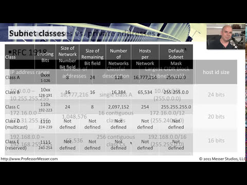 Understanding IP Classes - CompTIA Network+ N10-005: 1.3