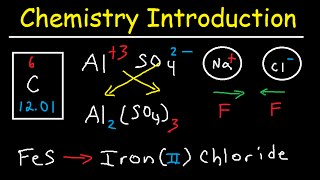 Intro to Chemistry, Basic Concepts - Periodic Table, Elements, Metric System & Unit Conversion