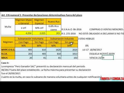 Casos prácticos - Multa por declaración fuera del plazo y su gradualidad - Sunat