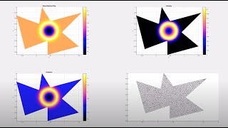 Discontinuous Galerkin on unstructured grids in Matlab