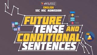 English - Future Tense and Conditional Sentences