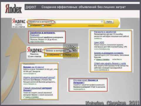 Контекстная реклама  с Яндекс Директ