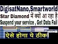 Digisat nano Suspend your service,Sixam IPTV error , Get Data fail,Smart world sixam iptv,Star diamo