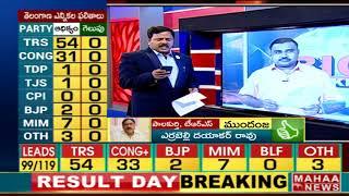 TRS leads in Hyderabad constituencies - #TelanganaElectionResults2018  - netivaarthalu.com
