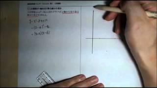 【てらtube】数Ⅰ 2次関数 11.2次関数がx軸を切り取る線分の長さ