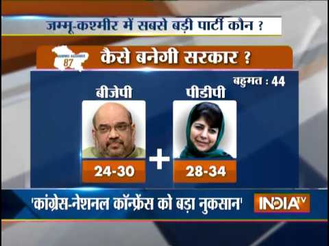 India TV-C Voter Exit poll: BJP to emerge on top in Jharkhand