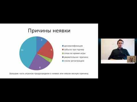 Интервью с Юрием Синенко