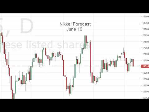 Nikkei Technical Analysis for June 10 2016 by FXEmpire.com