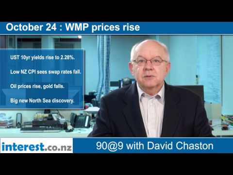 90 seconds @ 9am: WMP prices rise