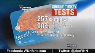 Consumer Reports: Ground Turkey Warning 5/1/13
