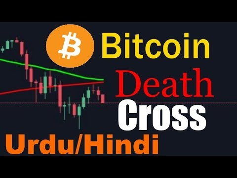 Bitcoin approaching death cross.... Binance fake news .... Urdu/Hindi....