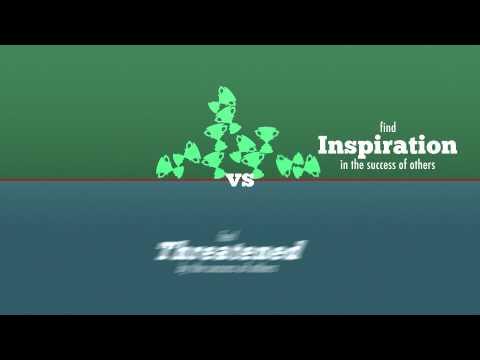 Growth vs Fixed Mindset