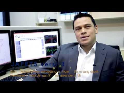 Equilibrium Komoditi Berjangka Introduction Video