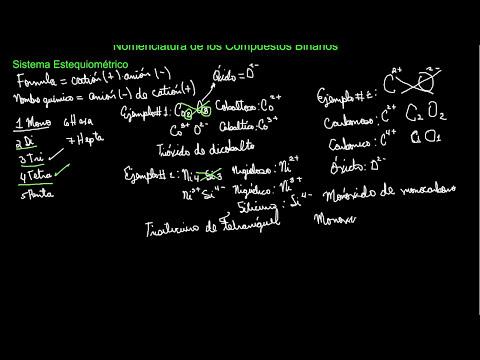 Nomenclatura de los Compuestos Binarios en el Sistema Estequiométrico