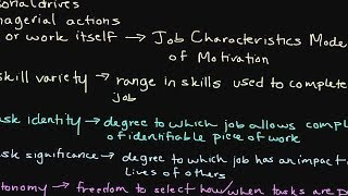 Episode 86: The Job Characteristics Model of Motivation, Part 2