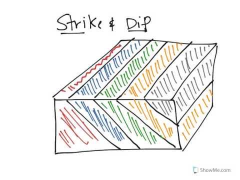 Ch11 strike and dip
