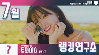 [랭킹연구소] 2018년 07월 아이돌그룹 순위 (브랜드평판) | K-POP IDOL Group Chart (July Brand)