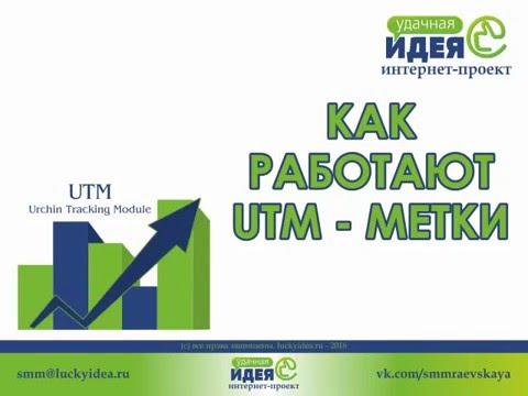 Как создать UTM-метку Google Analytics за 3 минуты Инструкция на сайте rentaldj.ru