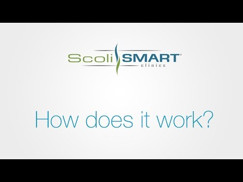 ScoliSMART® Exercises