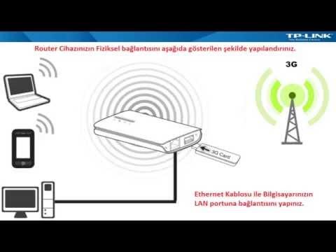 TP-LINK TL-MR3040 Bataryalı Portatif 3G/4G Wireless N Router