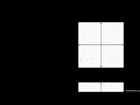 Orta Nokta Formülü (Analitik Geometri)