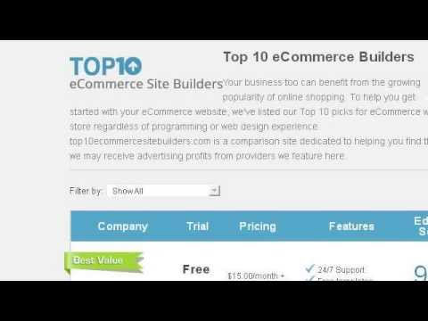 How To Compare E Commerce Solutions