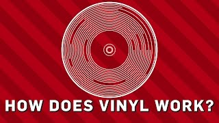 download musica How Do Vinyl Records Work? Brit Lab