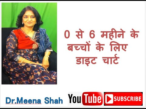 Dr. Meena Shah - Childs Diet 0 6 Months In Hindi Language