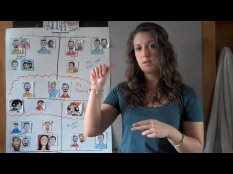 ASL Family Tree Samantha Mishkit