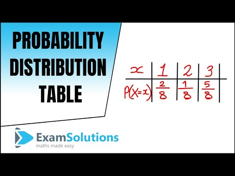Constructing a Probability Distribution Table : ExamSolutions